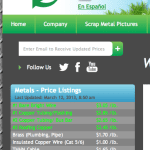Today's scrap metal prices