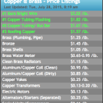 Scrap Price Update for July 2015