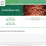 Find Average Scrap Prices Online